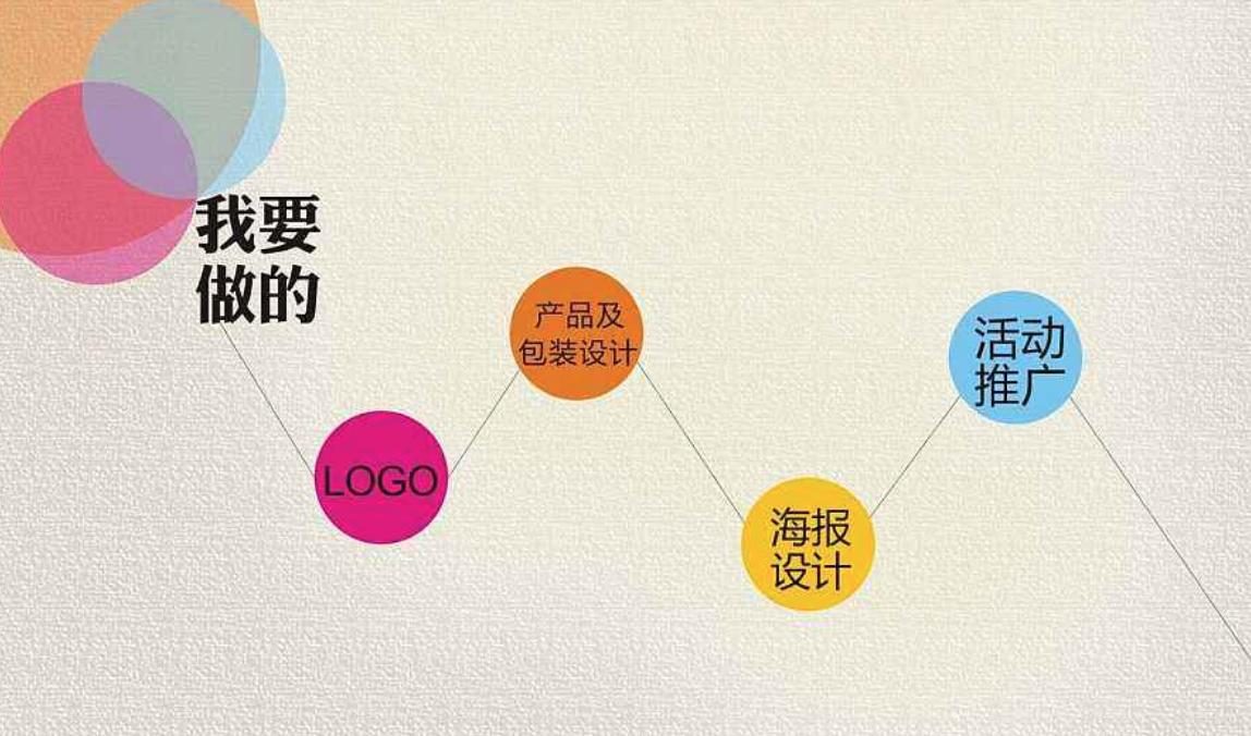九州互营:互联网品牌运营推广策划如何设计才能制作优秀的产品