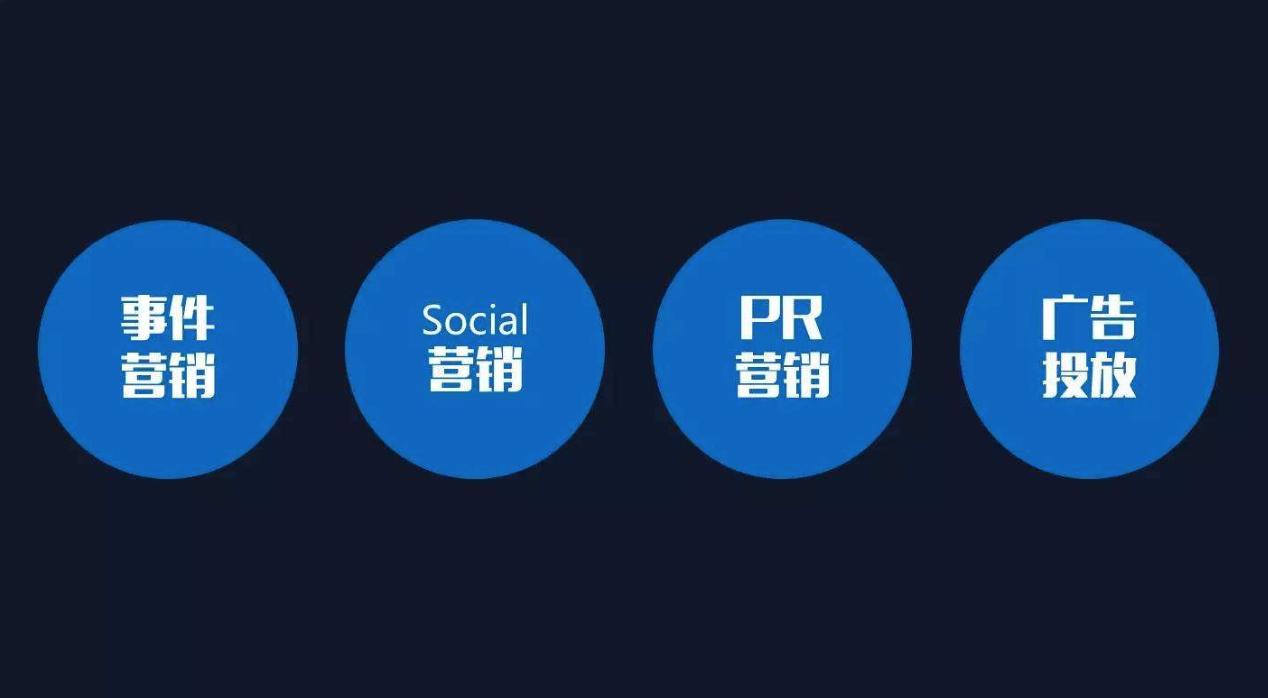 九州互营:学会事件营销的品牌策划,快速提升品牌知名度